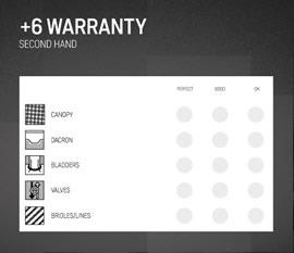 Duotone Proshop Warranty 6+